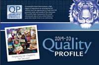 2019-2020 Twinsburg City School District Quality Profile