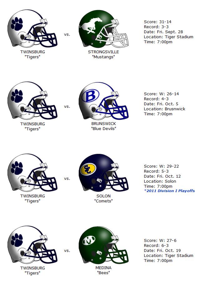 Tigers Helmets shown versus the opponents helmet